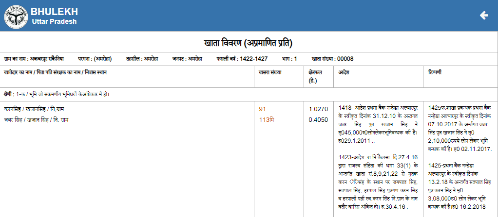 check-up-bhulekh-online-